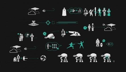 Infographic Of The Day: Star Wars, Retold In Icons | Co.Design