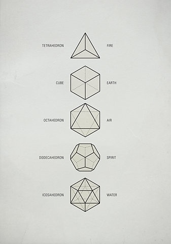 Sacred Geometry #shape