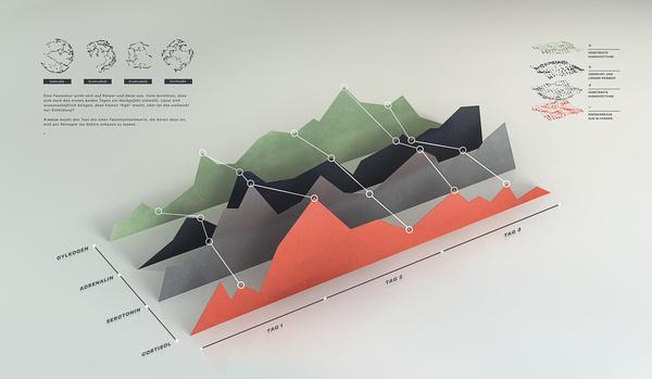Xenius Infographics #infographics #3d
