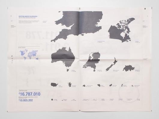 Coen / Visual Design #donations #infograph #leeuwen #infographic #coen #countries #atlas