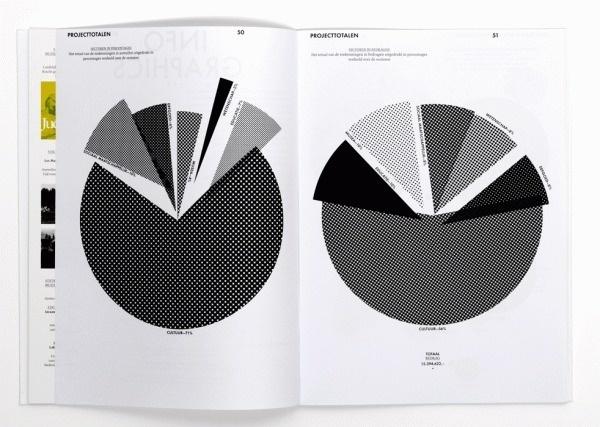 84_sns4653.gif (982×700) #infographics