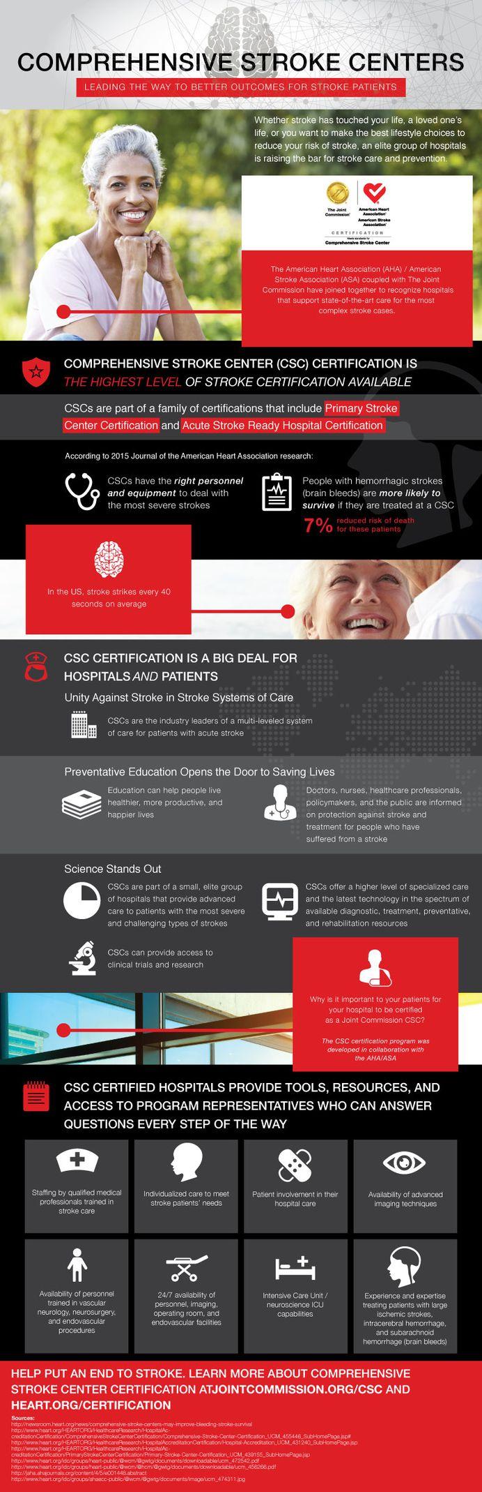 Comprehensive Stroke Centers Infographic