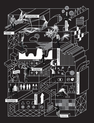 Infographic about infographics #about #infographic #infographics