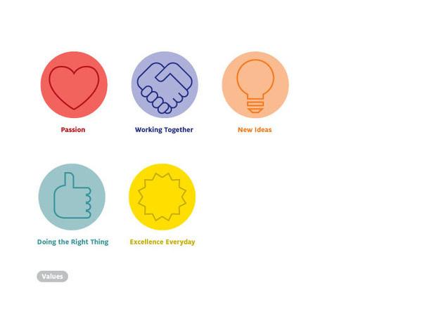 Design #illustration #icons