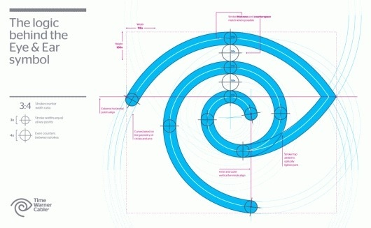 TWC_Logo_Diagram_lg.gif 1000×617 pixels #eye #symbol #time warner #ear