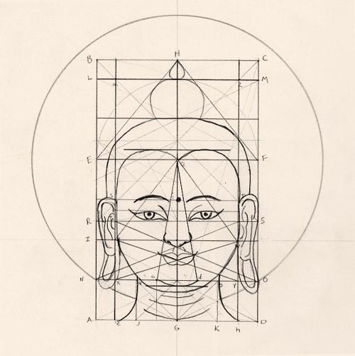John Dilworth Art & Design: Grids and Consistency #grid #buddha