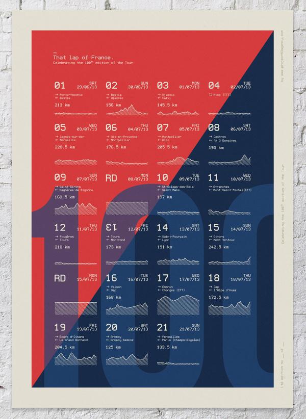 Project 53 100th Tour De France Poster #france #de #road #cylcing #poster #cycling #tour