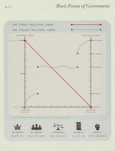 VIZUALIZE #infographic
