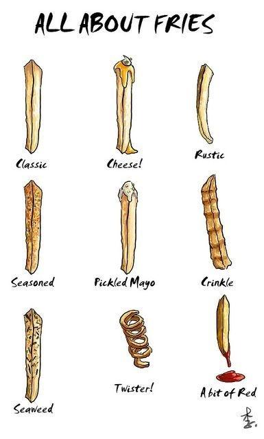 fries #fries
