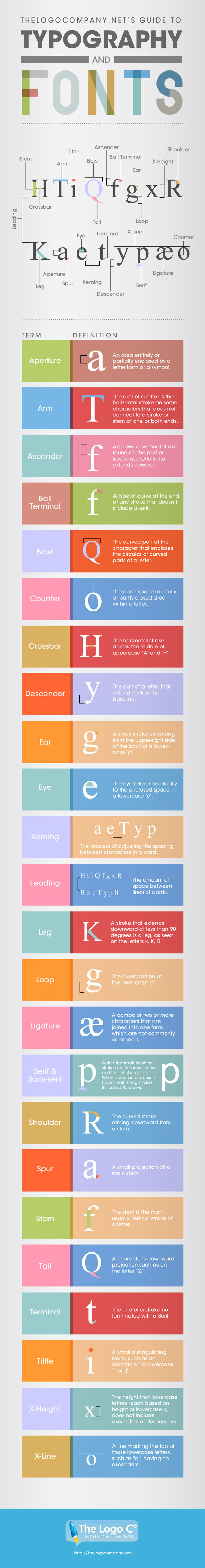 The Ultimate Guide to Typography and Font [Infographic] #font #infographic #design #typography