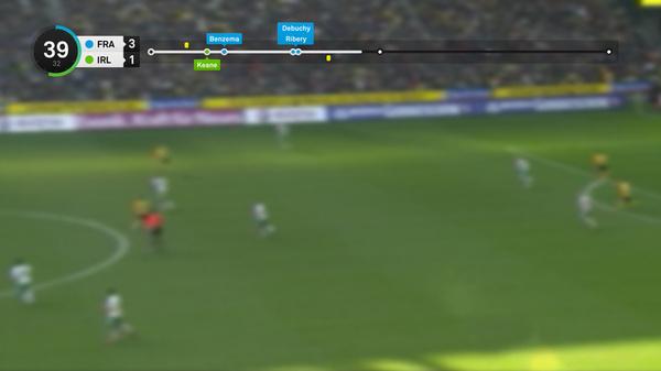 Behance :: Euro 2012 On Screen Score Redesign by Martin Oberhäuser #football #score #timeline