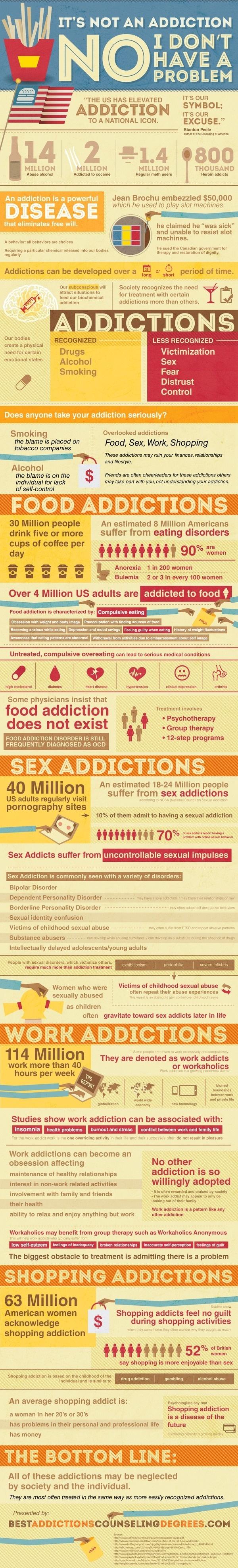 Rogue Addictions: No I Don't Have a Problem #infographic