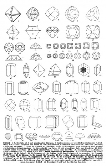 Belmacz – Diamond Cuts #illustration #diamond