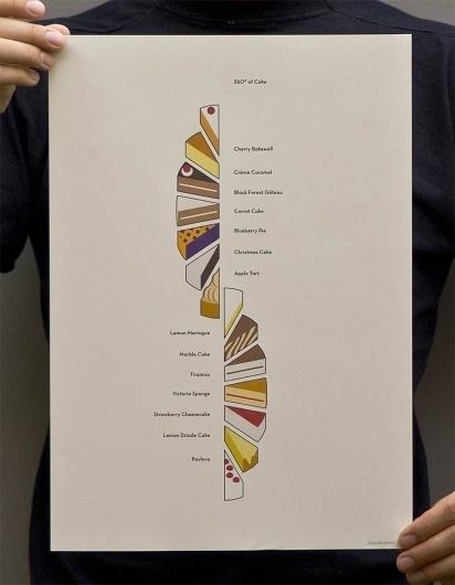 Victoria Pater - inspiration. - yum dotcom. #cake #kraemer #linus #of #infographic #360 #illustration #degrees