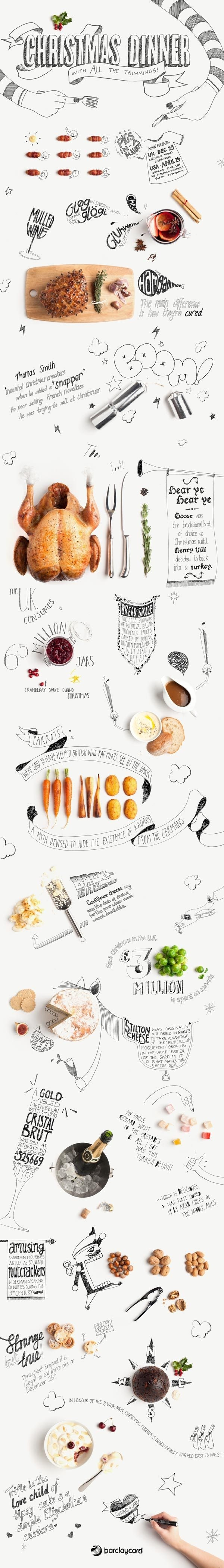 Barclays Card Christmas Infographic #handwriting #infographic #photography #food