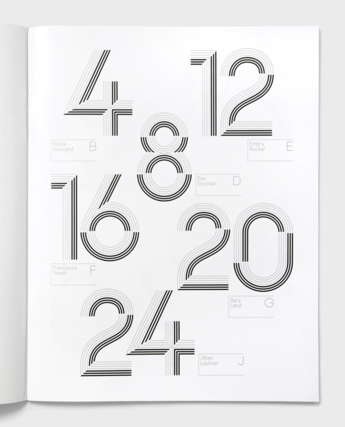 Tumblr #numbers