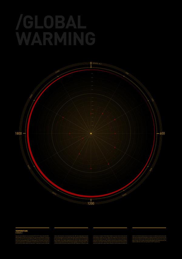 Jonas Eriksson #red #dial #infographic #black #ui #chart