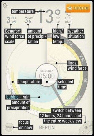 partly-2.jpg #infographic #app #weather #ui