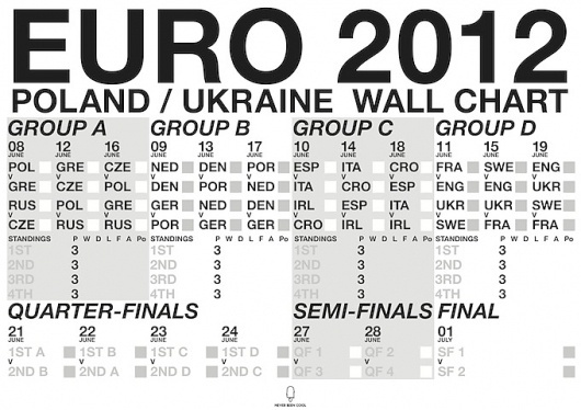 Euro 2012 Helvetica Wall Chart | Never Been Cool | Online Portfolio & Blog of Dan Muir #euro #print #2012 #been #chart #wall #poster #helvetica #never #cool