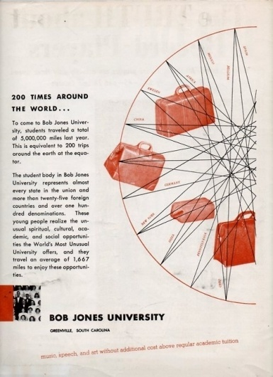 Design and Typography #1950 #editorial #advertising