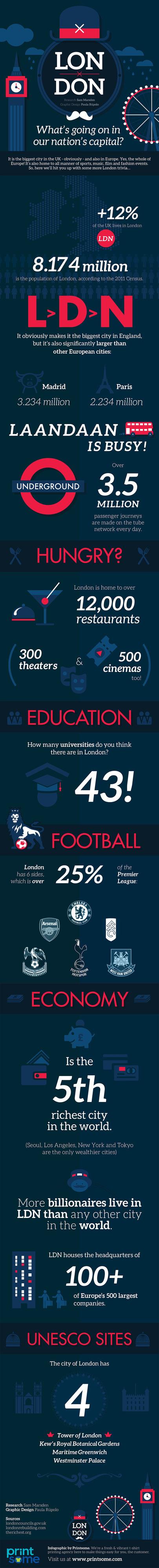 London Infographic #london #infographic
