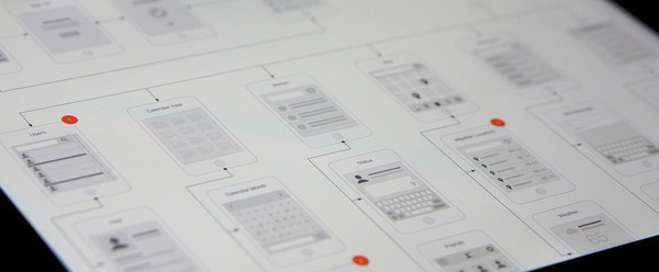 Mobile Flowchart #ux #design #interface #ia #ui #flowchart #mobile
