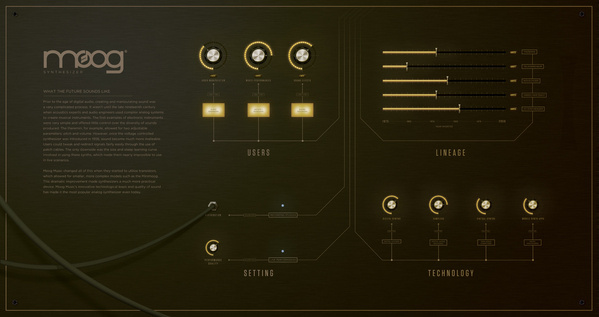 Timeline + Concept Map on the Behance Network #infographics #moog