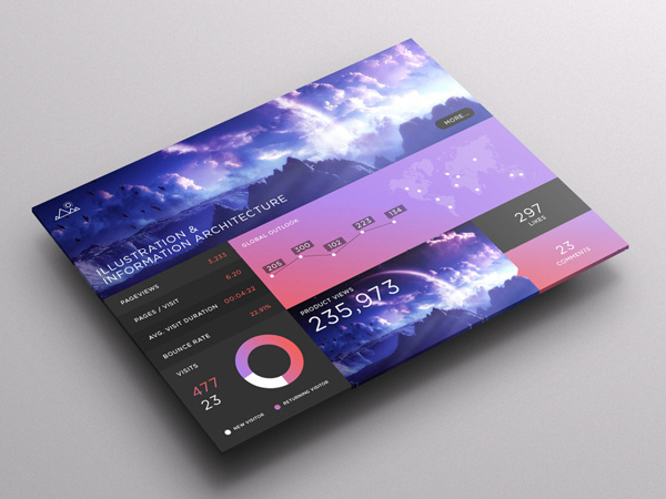 SJQHUB™ Visual Data UI dashboard on Behance #flat #branding #timeline #portal #ux #infographic #menu #ui #dashboard #stats