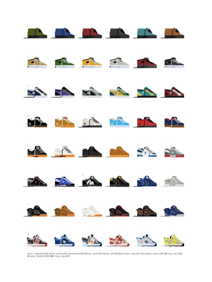 Skate Shoes of the 90s Print by Nathan Manire #shoes #collection #print #design #icons #illustration #series #art #fashion #style