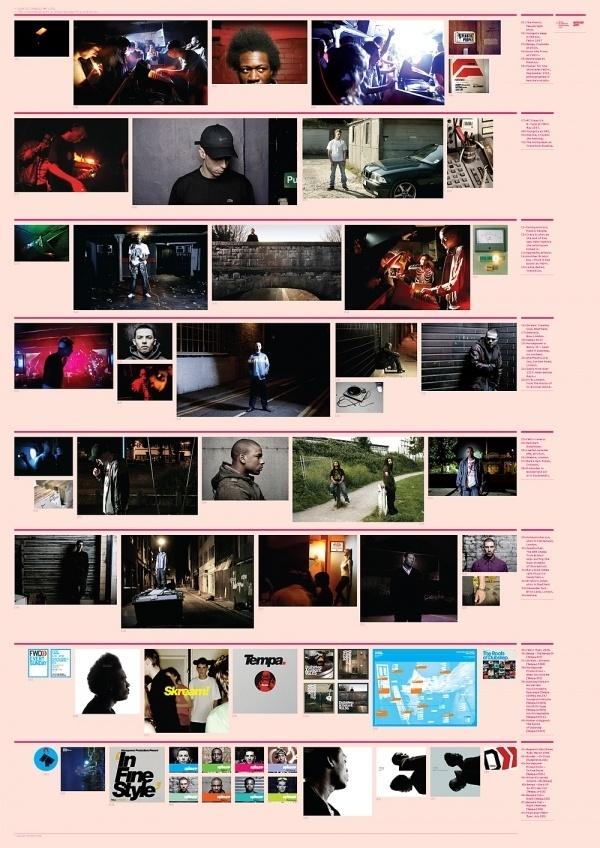 The Far Left #layout #design #magazine