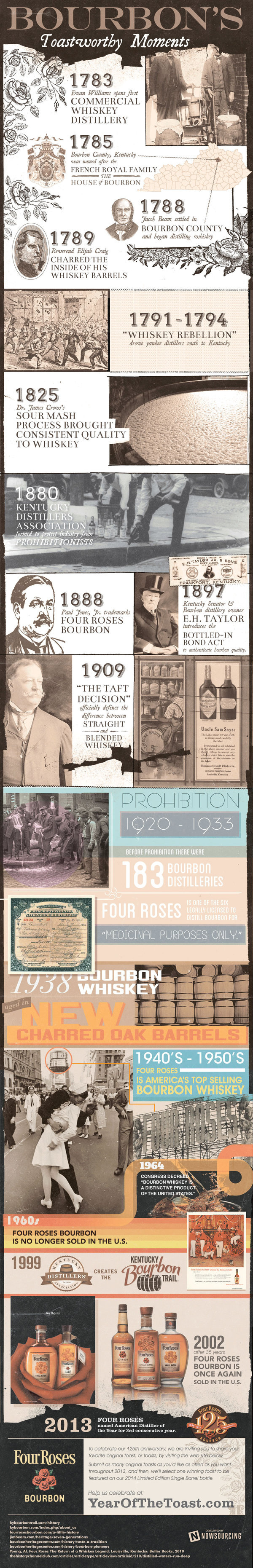 125 years of Bourbon History - Four Roses Bourbon #four #prohibition #roses #kentucky #bourbon