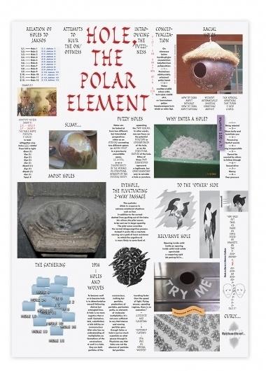 The Polar Hole : Mikko Varakas #type #grid #experimental