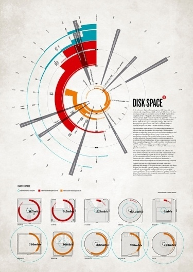 20 Amazing Infographics | Denis Designs | Free Photoshop Tutorials & Inspirations for Web & Graphic Designers #infographic #technology