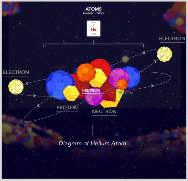 The Big Bang #proton #infographic #big #the #helium #neutron #atom #bang