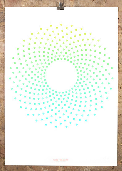 accept and proceed • Flora's Dial Green • £95.00 #print #poster #illustration