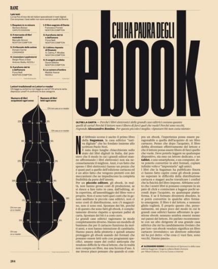 Spio #typography