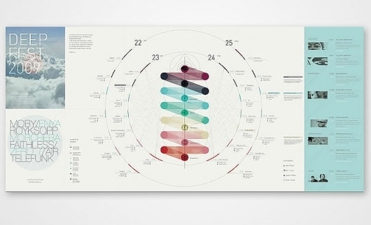 Graphic-ExchanGE - a selection of graphic projects #2009 #festival #infographics #map #fest #deep