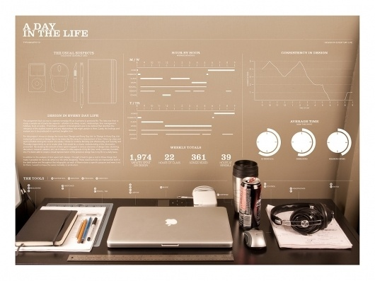 Infographic - Every Day Life #graphs #design #graphic #info #charts