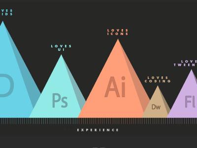 SJQ - Experience/Enjoyment presentation #uv #branding #infographics #design #texture #info #graphics #web