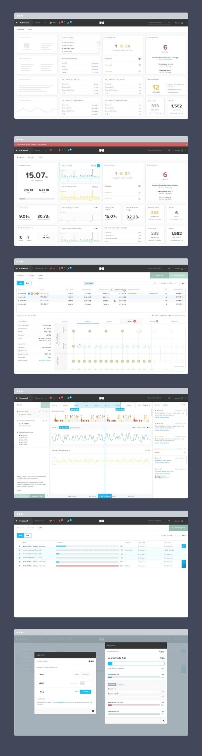 Nutanix design iteration presentation #dashboard