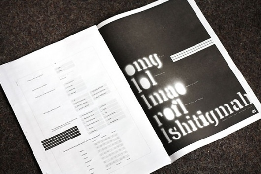 Template Zine - FPO: For Print Only