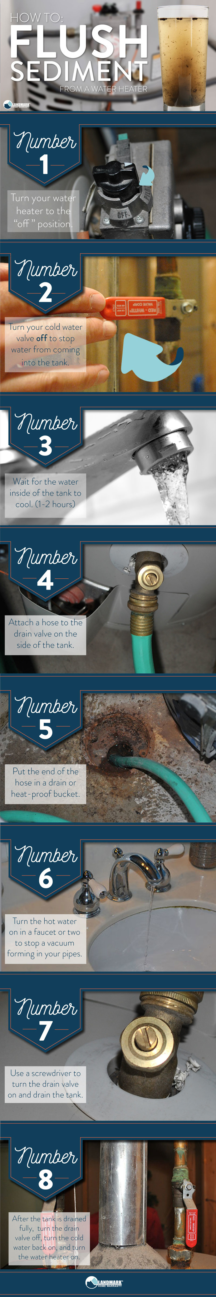 How to flush your water heater tank from sediment full step by step instruction sheet.
