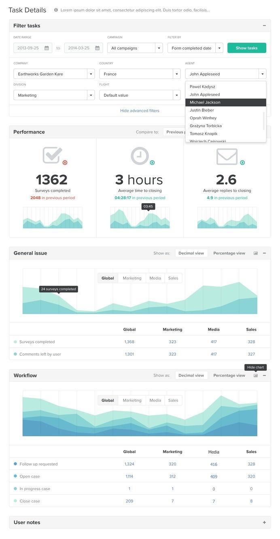 Dribbble-1-tasks #dashboard #interface #ui